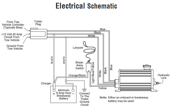 electric over hydraulic trailer brake wiring diagram