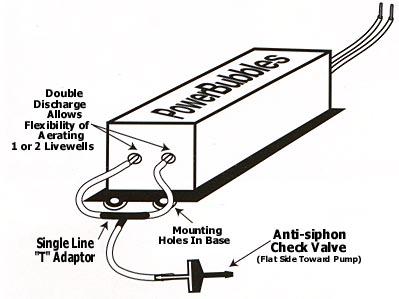 Power Bubbles™ 12v Dual Tube Aeration System #B-15