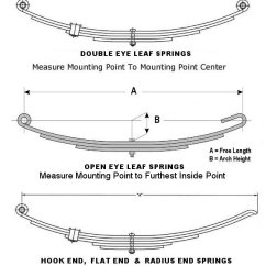 Inside Of A Leaf Diagram Toyota Pickup Wiring Technical Information Trailer Springs How To Measure