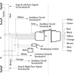 Wiring Diagram For Trailer Brake Away 2000 Ford Expedition Ac Dexter Wire Electric Parts Diagramelectric And Diagrams
