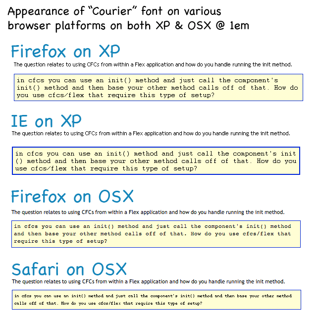 Comparison of 'Courier' font on multiple browsers/OSes