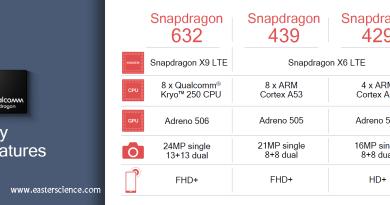 Snapdragon processors
