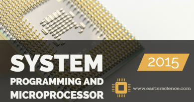 System Programming And Microprocessor-2015