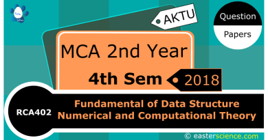 Fundamental of Data Structure Numerical and Computational Theory RCAA02 2018 MCA 4th Sem and 2nd Year