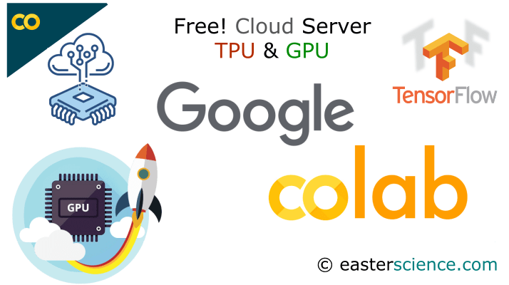 Google is offering free TPU and GPU for AI using Colaboratory (Colab