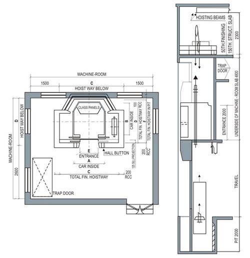 East India Elevators Ltd.