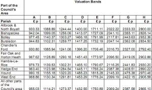 Total tax 2011