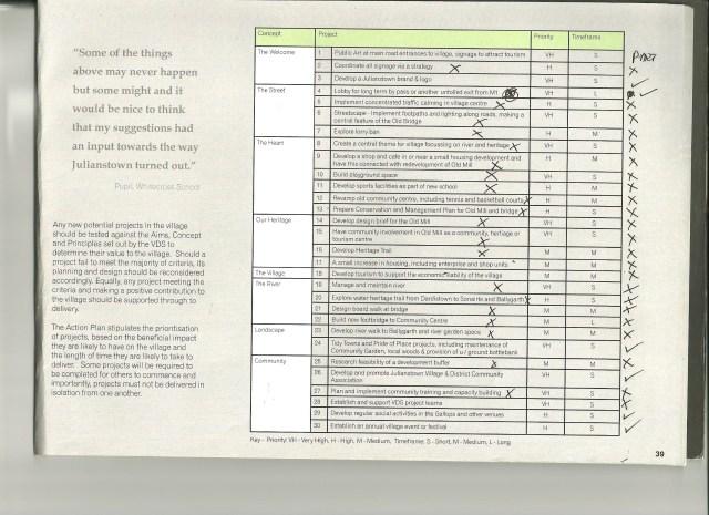 JDCA VDS page 39