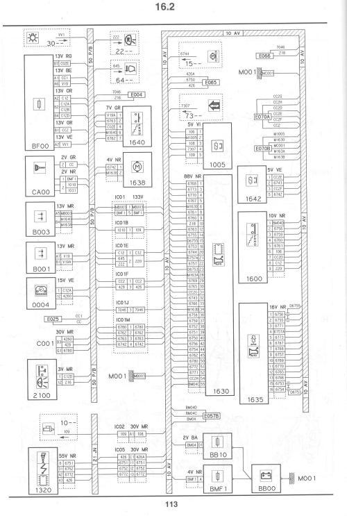 small resolution of citroen xsara picasso fuse diagram wiring diagramcitroen xsara picasso fuse diagram