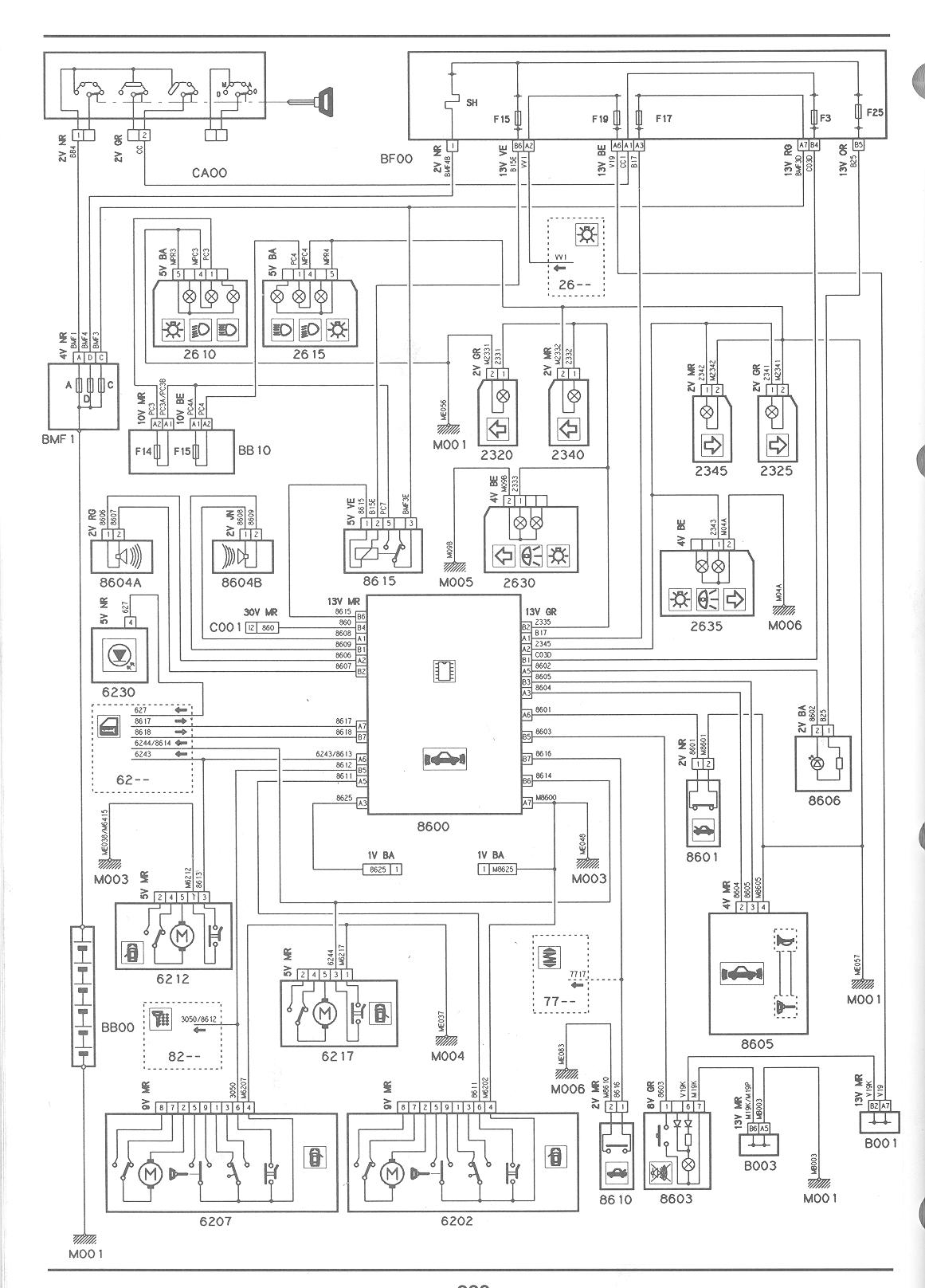 [WRG-2833] Citroen Xm Wiring Diagram
