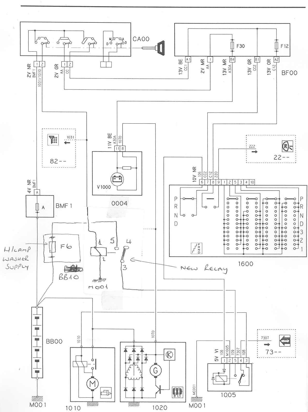 hight resolution of citroen zx fuse box location wiring diagram third level rh 7 12 13 jacobwinterstein com citroen