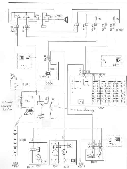 small resolution of citroen zx fuse box location wiring diagram third level rh 7 12 13 jacobwinterstein com citroen