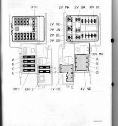 citroen saxo 1 1 fuse box diagram 33 wiring diagram citroen c3 fuse box layout citroen c2 fuse box layout [ 1256 x 1753 Pixel ]