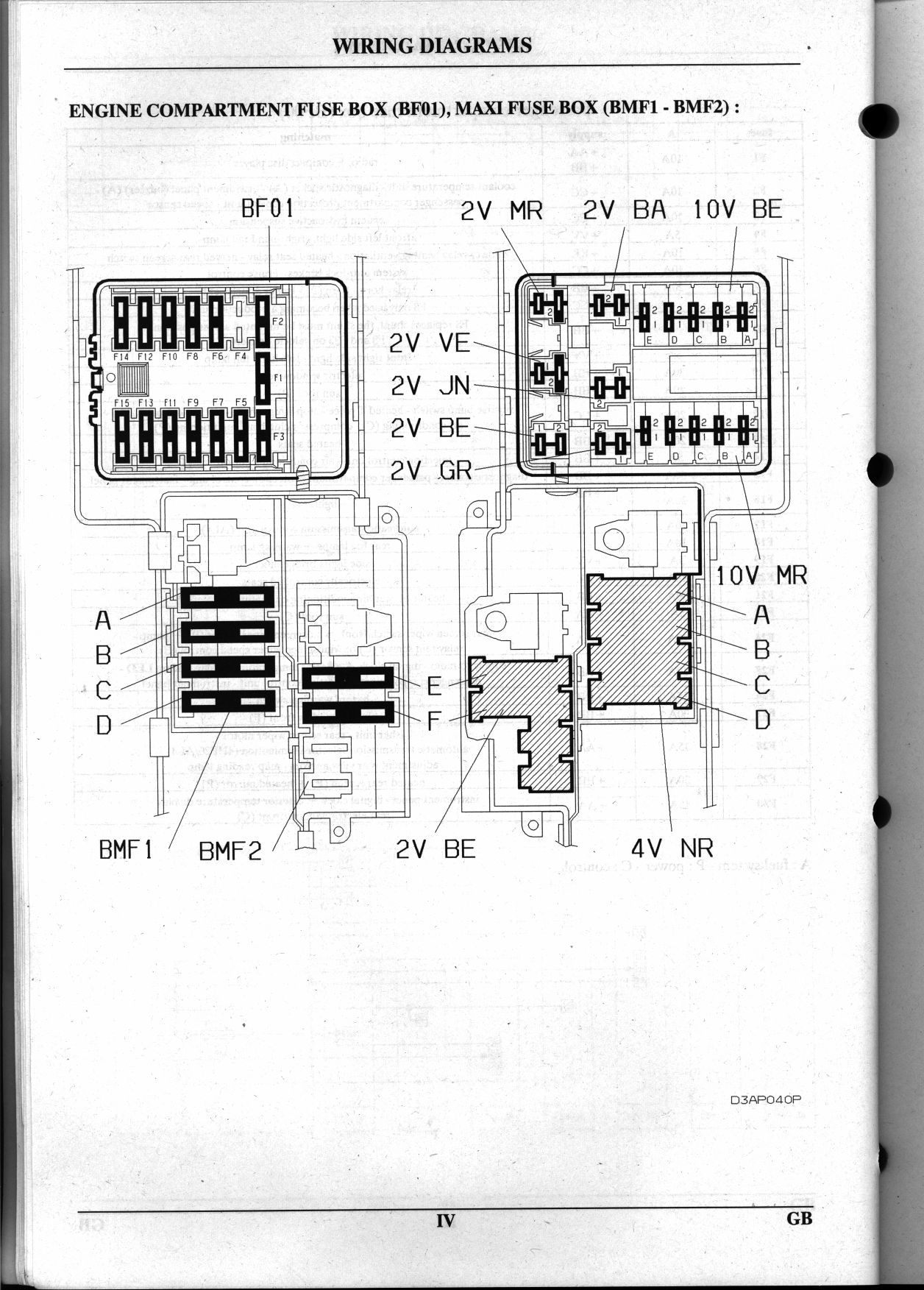 hight resolution of citroen saxo 1 1 fuse box diagram 33 wiring diagram citroen c3 fuse box layout citroen c2 fuse box layout