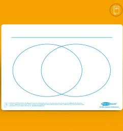 a4 venn diagram drywipe boards [ 1000 x 1000 Pixel ]