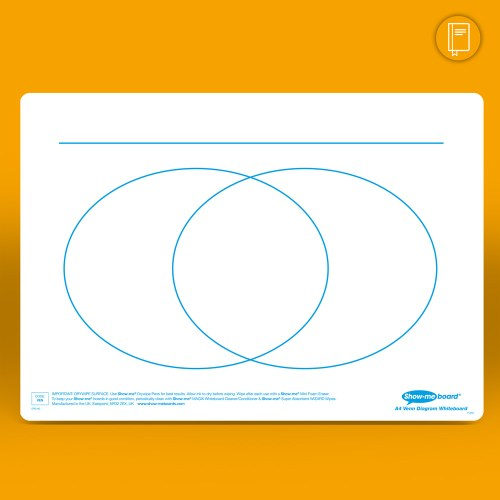 small resolution of a4 venn diagram drywipe boards