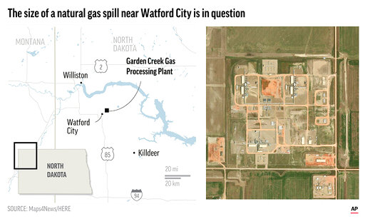 ND GAS SPILL