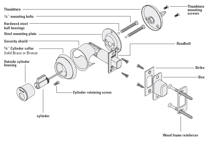 Door Latch: Door Latch Assembly Diagram