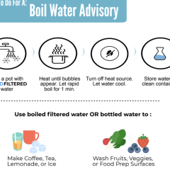 Attention Flint residents: City issues boil water advisory