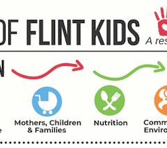 New report highlights progress and perils facing Flint kids:  nutrition, literacy enhanced;  poverty still high