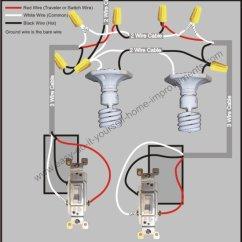 Circuit Breaker Panel Wiring Diagram Pdf Oil Refinery Layout 3 Way Switch