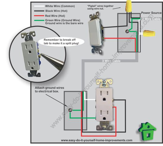 switch receptacle combo wiring diagram for a socket bo doityourself hq holden switched ca davidforlife de outlet rh easy do it yourself home improvements com half