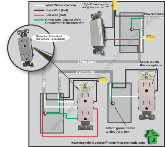 wiring diagram outlet to switch light tv aerial switched option 3