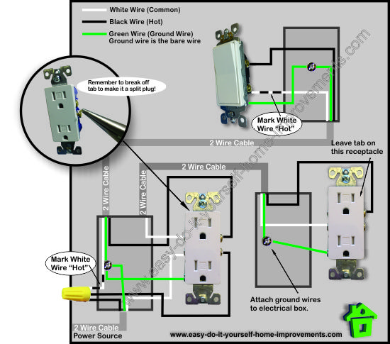 house outlet wiring diagram series switched
