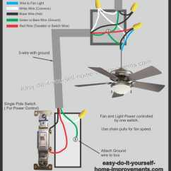 Ceiling Fan Wiring Diagram Switch 92 Club Car