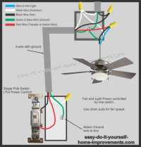 Ceiling Fan Wiring Diagram Red Wire. Schematic Diagram ...