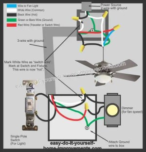 Ceiling Fan Wiring Diagram