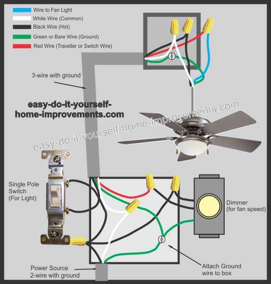 Hunter Fans Wiring Schematic Ceiling Fan Wiring Diagram