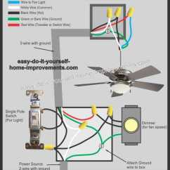 3 Way Switch Wiring Diagram Red White Black Electrical Symbols Fuse Ceiling Fan
