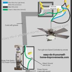 2 Switch Wiring Diagram Ceiling Fan Delco One Wire Alternator With Remote Installation