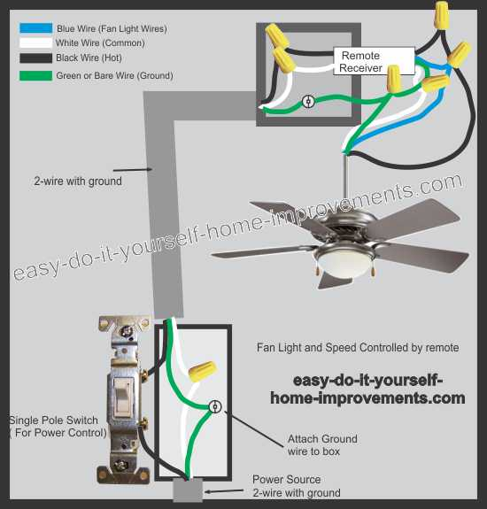 2 switch wiring diagram ceiling fan school bus parts with remote installation