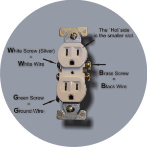 How to wire a plug
