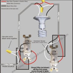 Wiring Diagram For 3 Speed Ceiling Fan Switch Rover 75 Srs Way