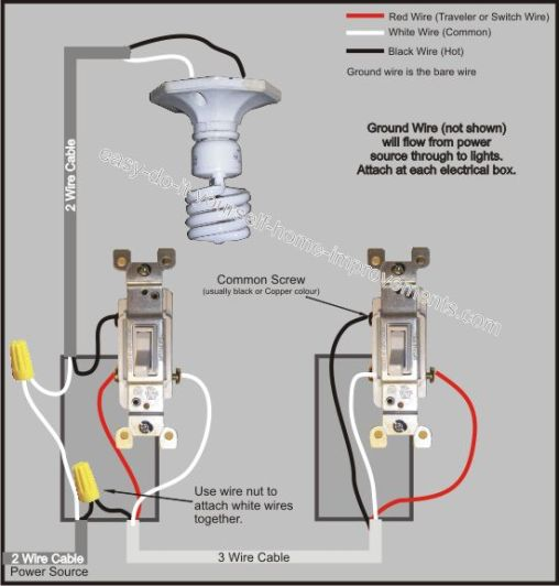 5 way switch wiring diagram light wiring diagram 5 way light switch diagram nilza source add a switch tlachis