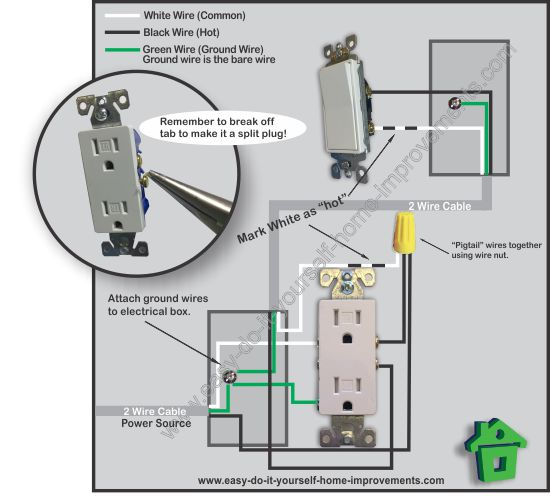 double duplex outlet wiring diagram e30 ignition switched