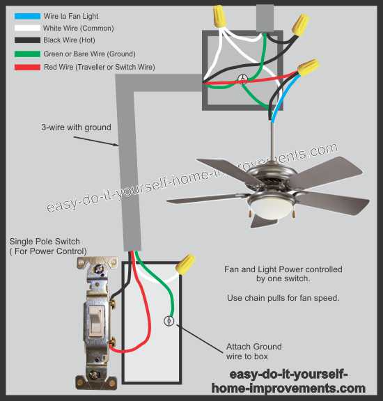 ceiling fan with light wiring diagram one switch diagrams for lights fans and yamaha outboard gauges