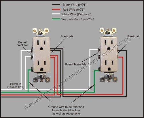 wiring receptacles diagram