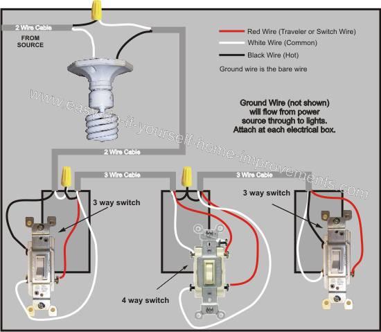 Schéma de câblage de l'interrupteur à 4 voies