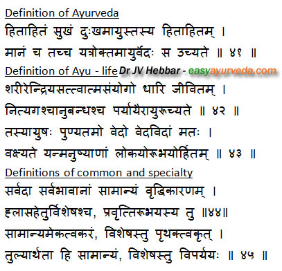 Definition of Ayurveda