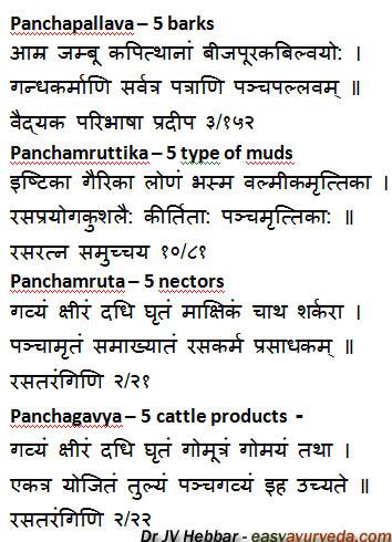 Panchamruta Panchagavya