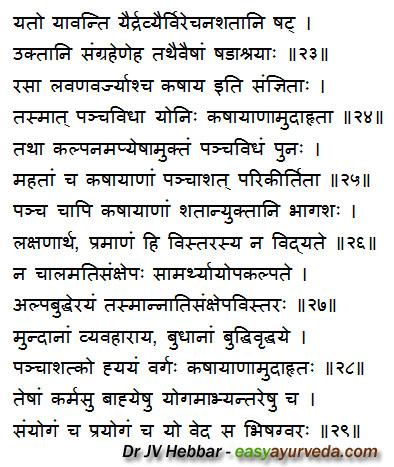Kashaya Gana of Charaka