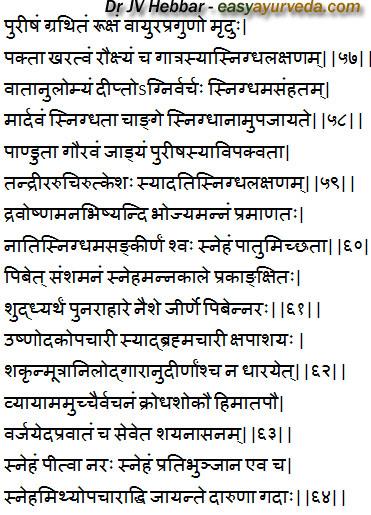 Snehakarma Samyak lakshana