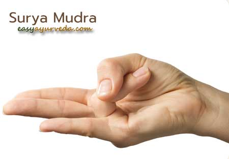 surya mudra  meaning method benefits