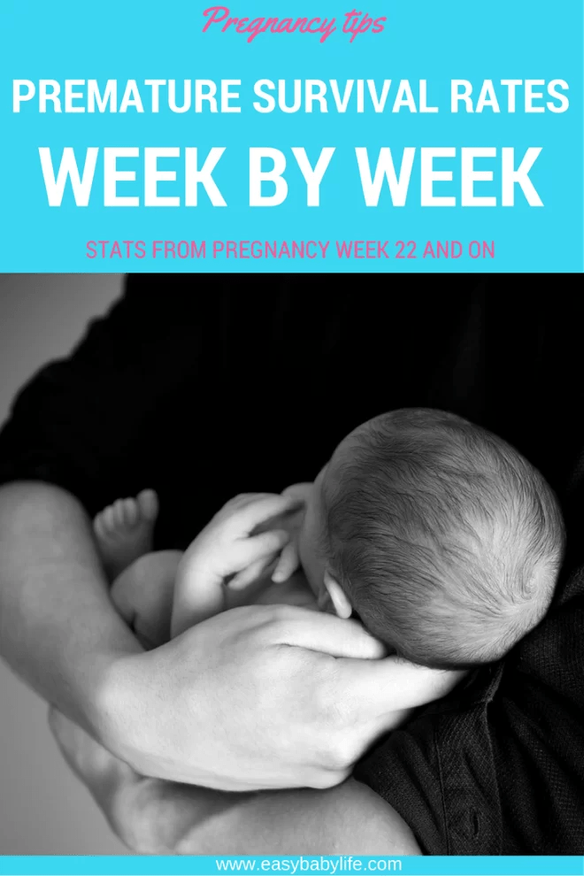 26 Weeks Pregnant Baby Development