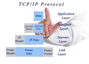 TCP IP layers
