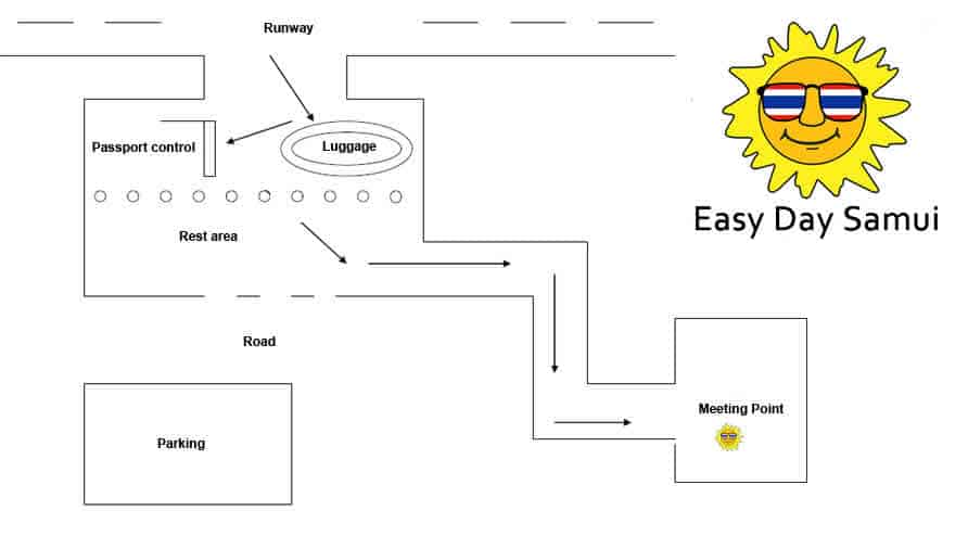 Koh Samui Airport Map Koh Samui Airport Transfer by Easy Day Samui